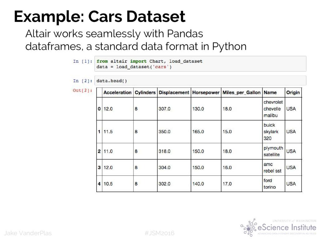 #JSM2016 Jake VanderPlas Example: Cars Dataset ...