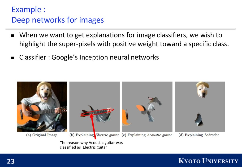 23 KYOTO UNIVERSITY Example : Deep networks for...
