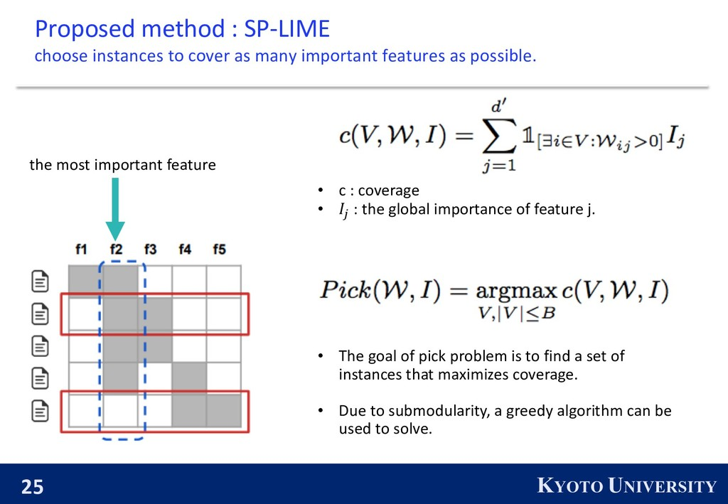 25 KYOTO UNIVERSITY Proposed method : SP-LIME c...