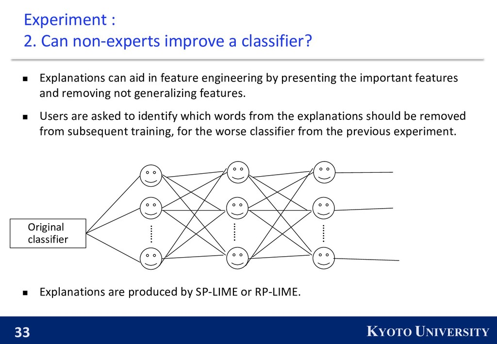 33 KYOTO UNIVERSITY Experiment : 2. Can non-exp...