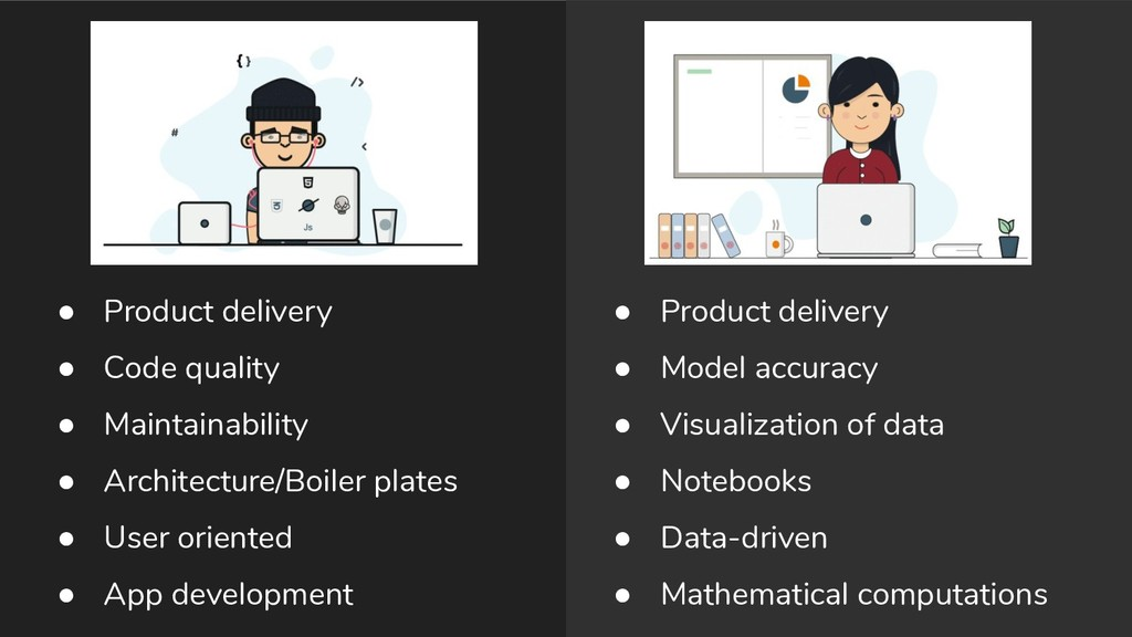 ● Product delivery ● Code quality ● Maintainabi...