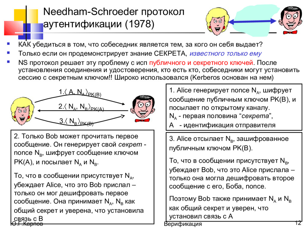 Ю.Г.Карпов Верификация 12 Needham-Schroeder про...