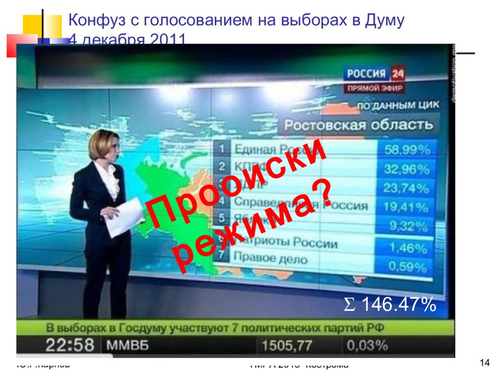 Ю.Г.Карпов ТМРА 2013 Кострома 14 Конфуз с голос...