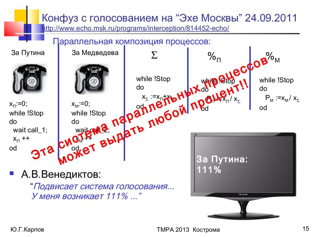 Ю.Г.Карпов ТМРА 2013 Кострома 15 Конфуз с голос...