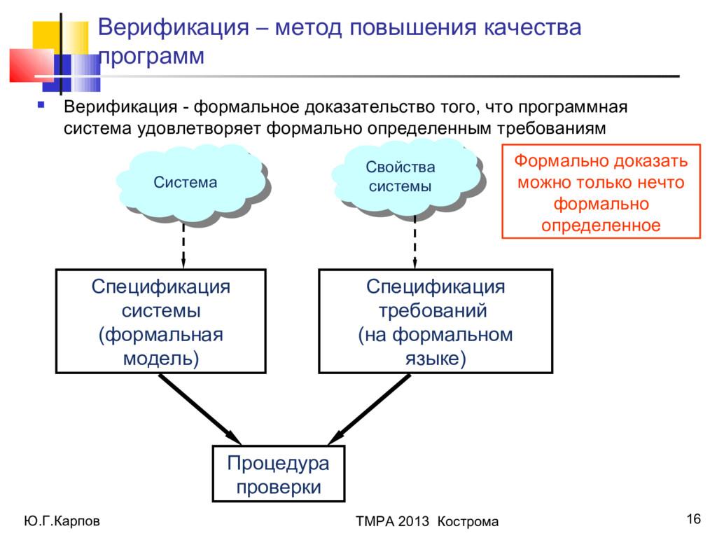Ю.Г.Карпов ТМРА 2013 Кострома 16 Свойства систе...