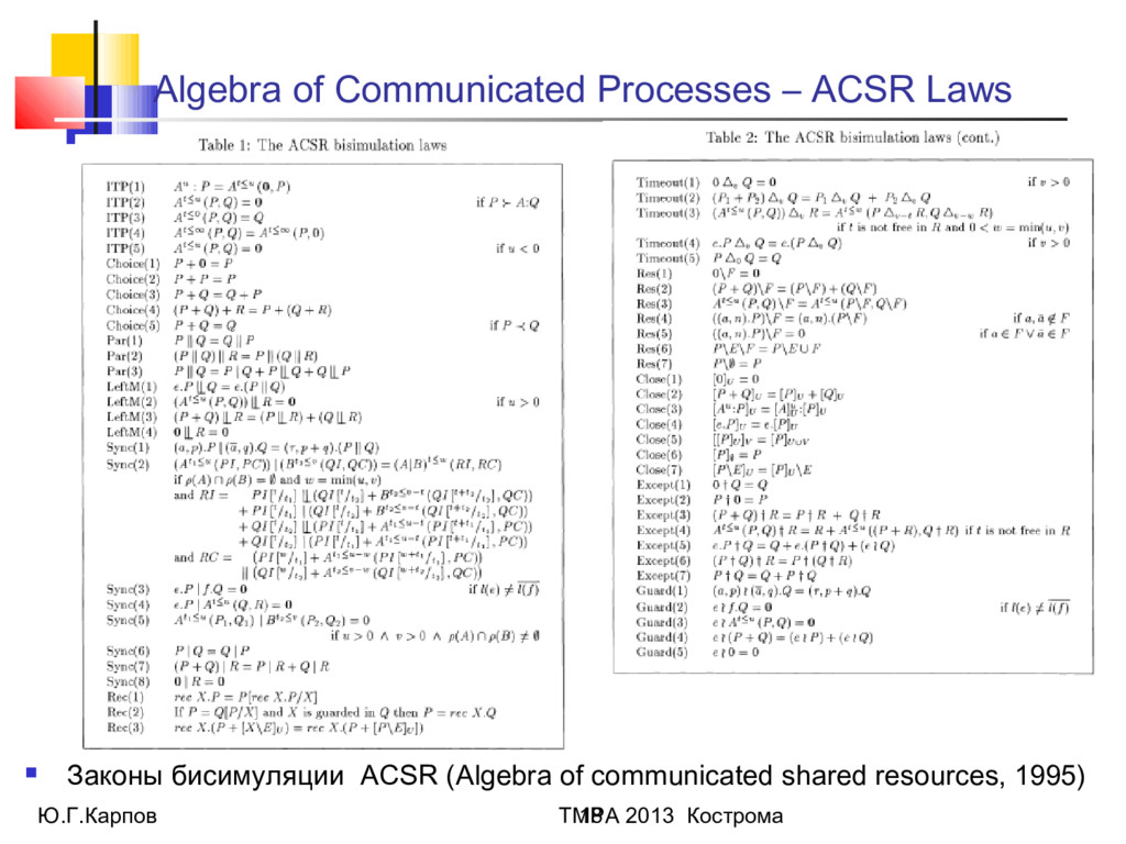 18 Algebra of Communicated Processes – ACSR Law...