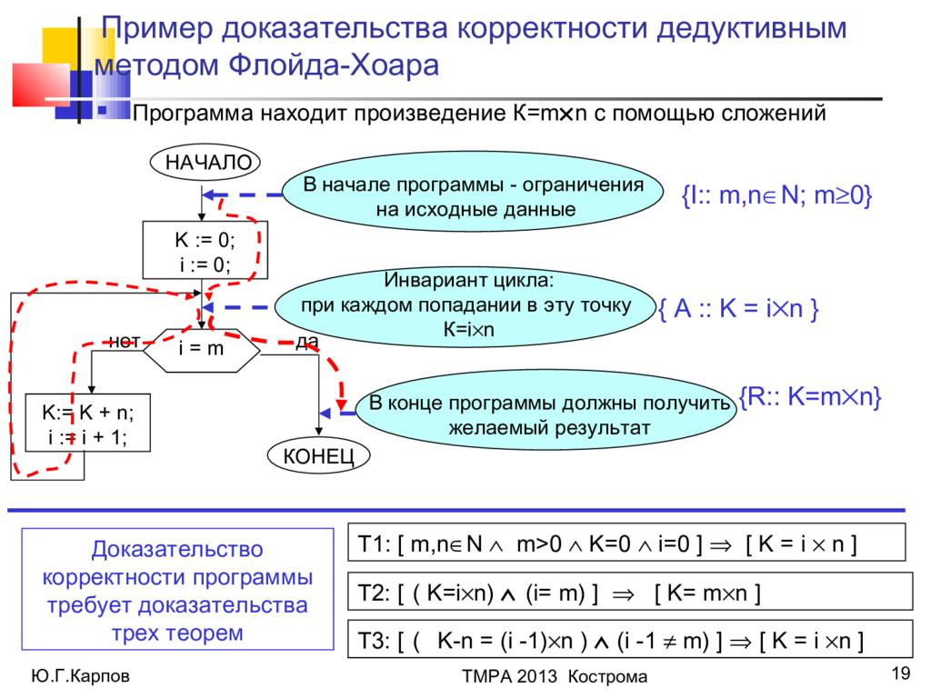 19 Пример доказательства корректности дедуктивн...