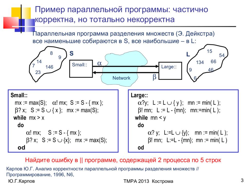 Ю.Г.Карпов ТМРА 2013 Кострома 3 Пример параллел...