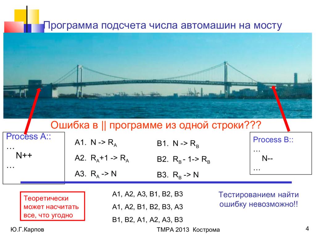Программа подсчета числа автомашин на мосту Pro...