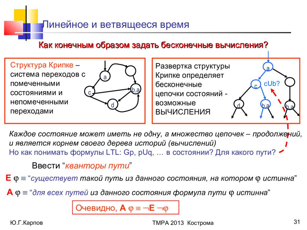 Ю.Г.Карпов ТМРА 2013 Кострома 31 Линейное и вет...