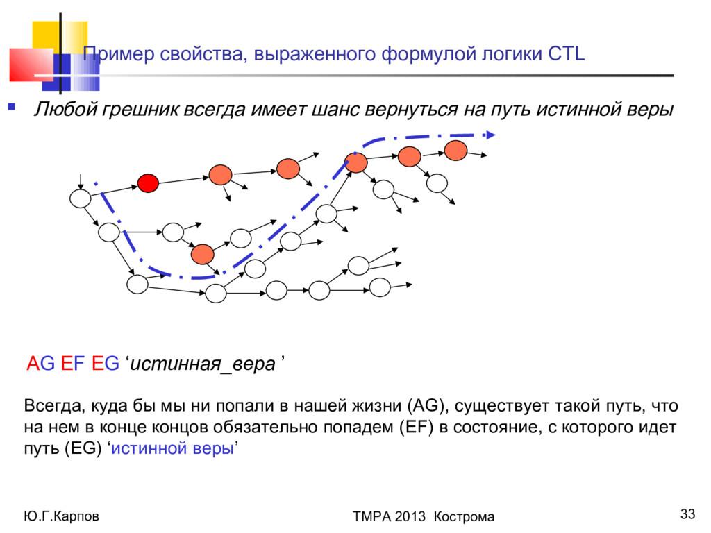Ю.Г.Карпов ТМРА 2013 Кострома 33 Пример свойств...