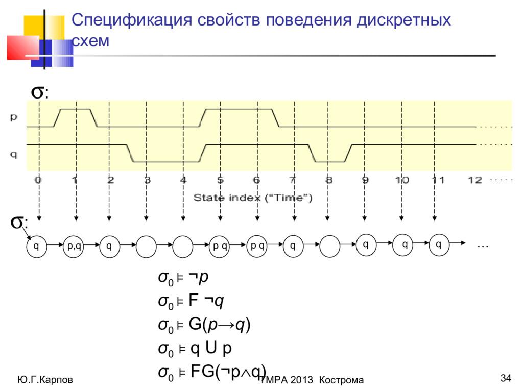 Ю.Г.Карпов ТМРА 2013 Кострома 34 Спецификация с...