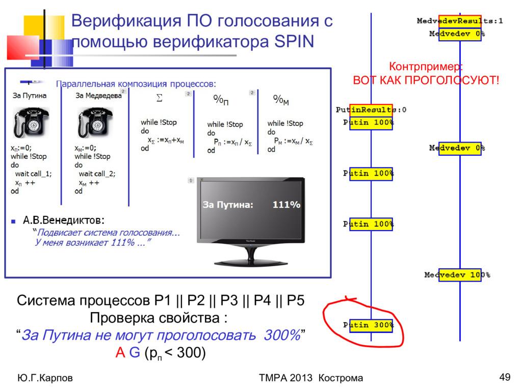 Ю.Г.Карпов ТМРА 2013 Кострома 49 Контрпример: В...