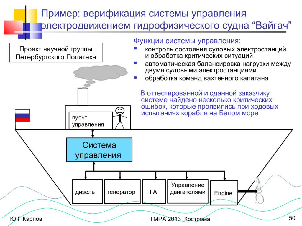 Ю.Г.Карпов ТМРА 2013 Кострома 50 Пример: верифи...