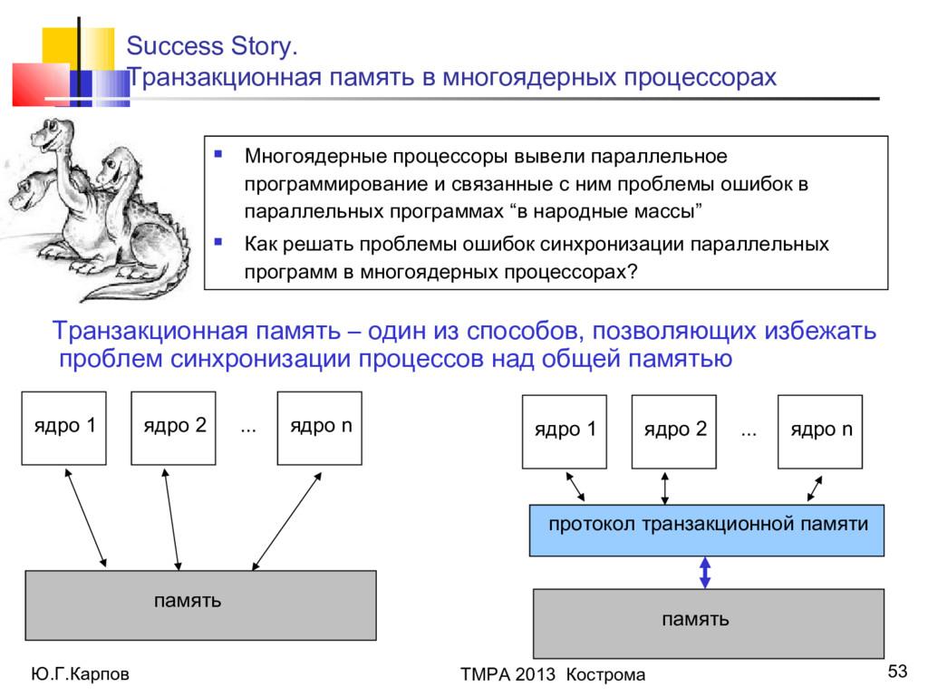 Ю.Г.Карпов ТМРА 2013 Кострома 53 Success Story....