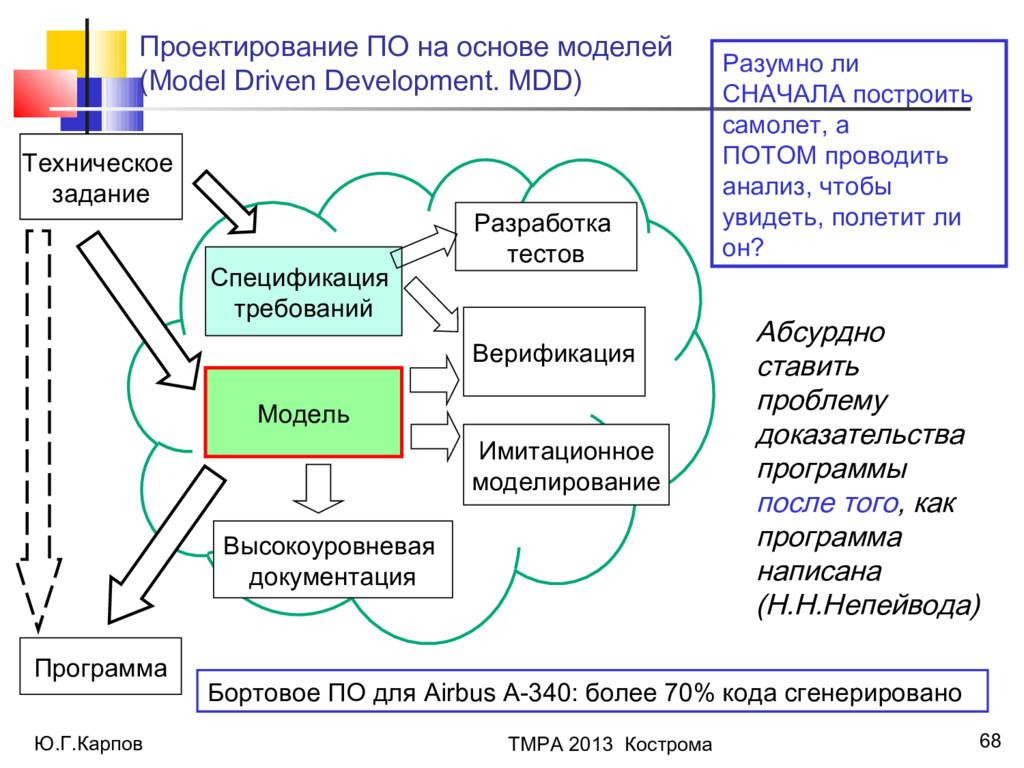 Ю.Г.Карпов ТМРА 2013 Кострома 68 Проектирование...