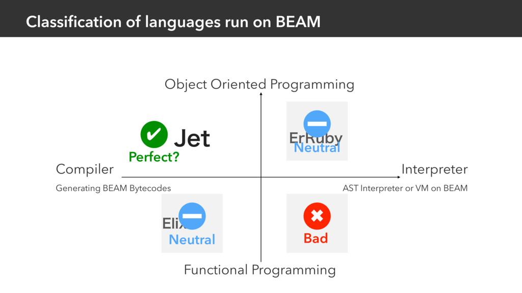 Classification of languages run on BEAM &MJYJS &...