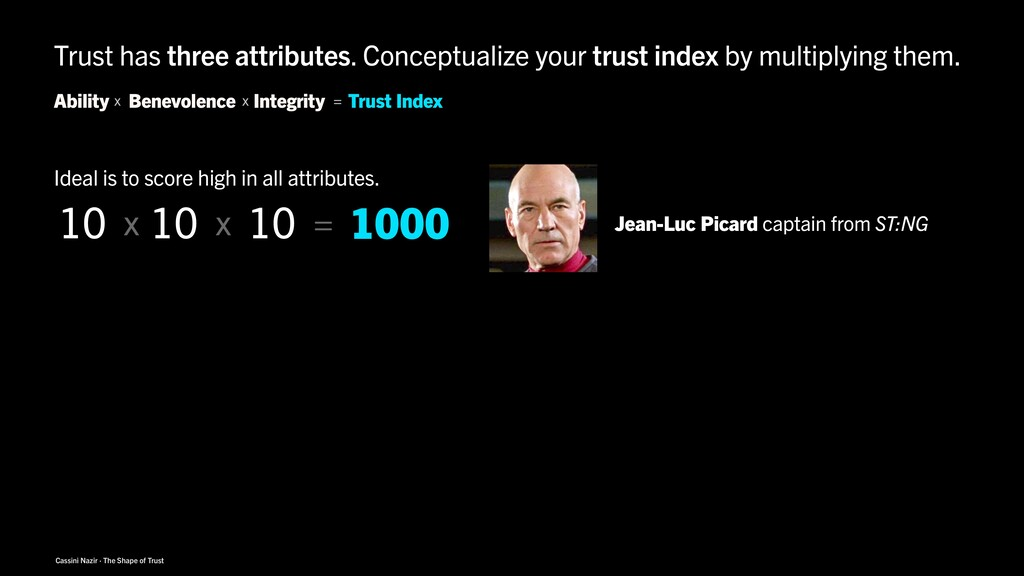 Cassini Nazir · The Shape of Trust Trust has th...