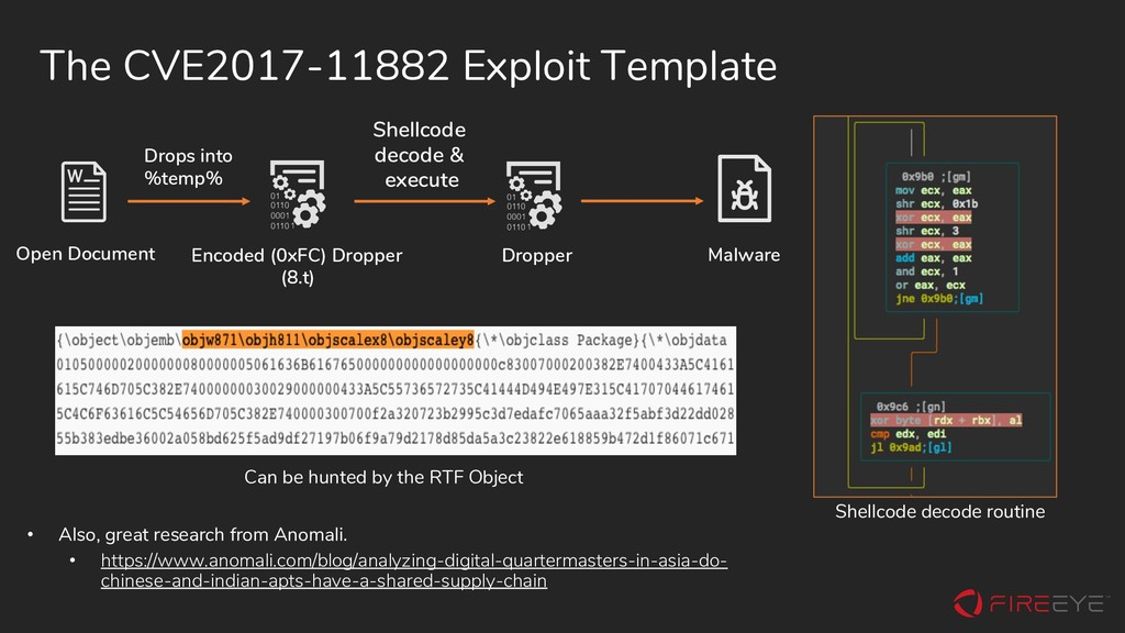 The CVE2017-11882 Exploit Template • Also, grea...
