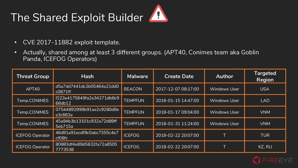 The Shared Exploit Builder • CVE 2017-11882 exp...