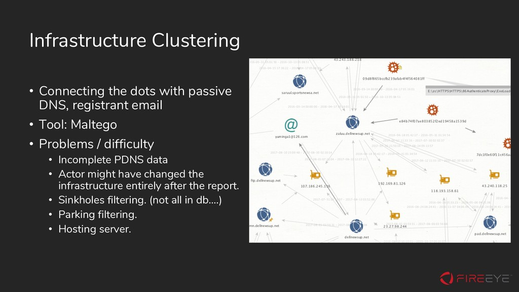 Infrastructure Clustering • Connecting the dots...
