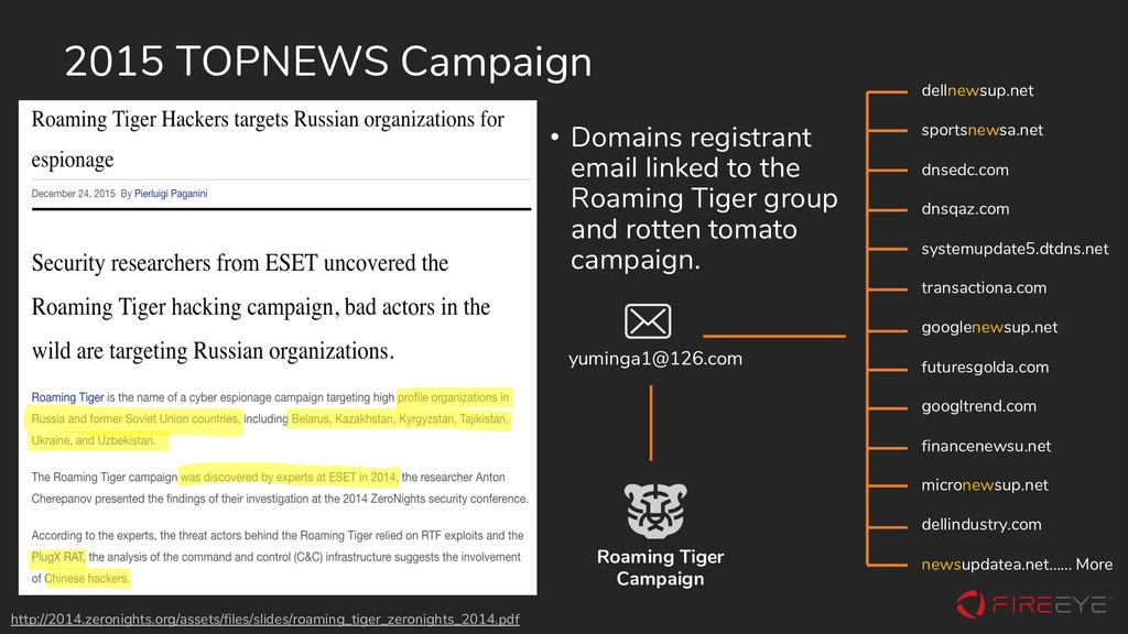 2015 TOPNEWS Campaign • Domains registrant emai...