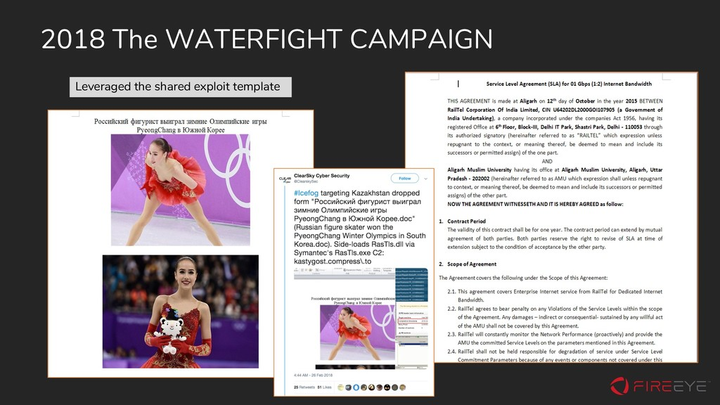 2018 The WATERFIGHT CAMPAIGN Leveraged the shar...