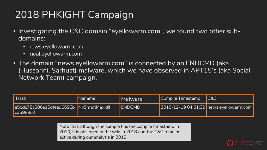2018 PHKIGHT Campaign • Investigating the C&C d...