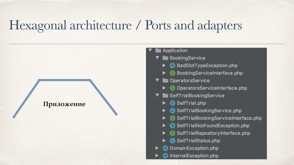 Hexagonal architecture / Ports and adapters При...