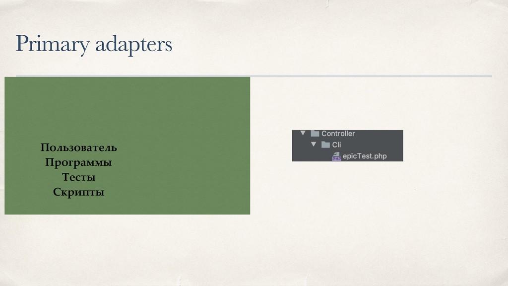 Primary adapters Пользователь Программы Тесты...