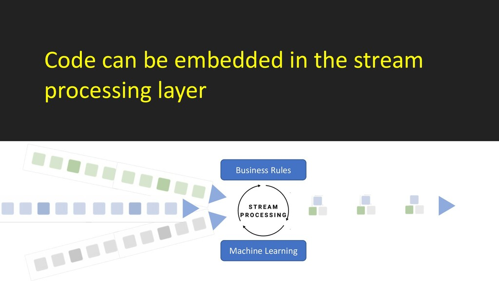 Code can be embedded in the stream processing l...