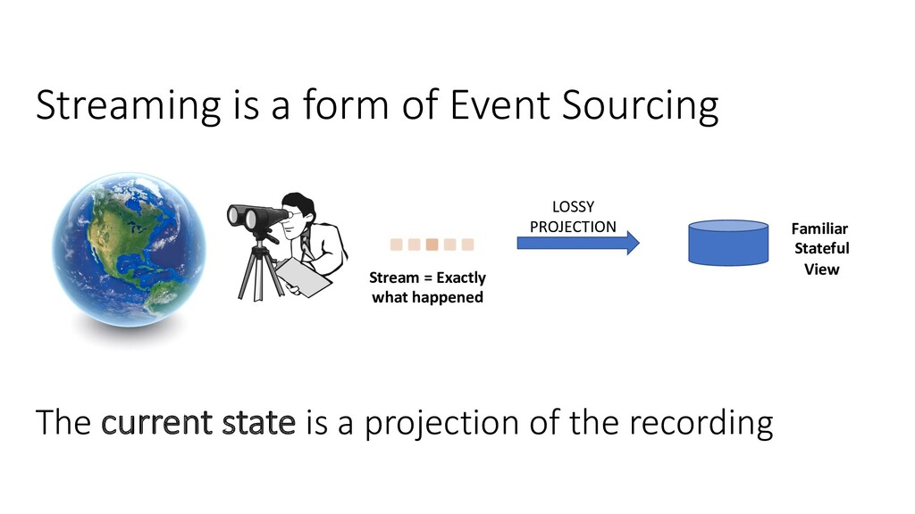 Streaming is a form of Event Sourcing The curre...