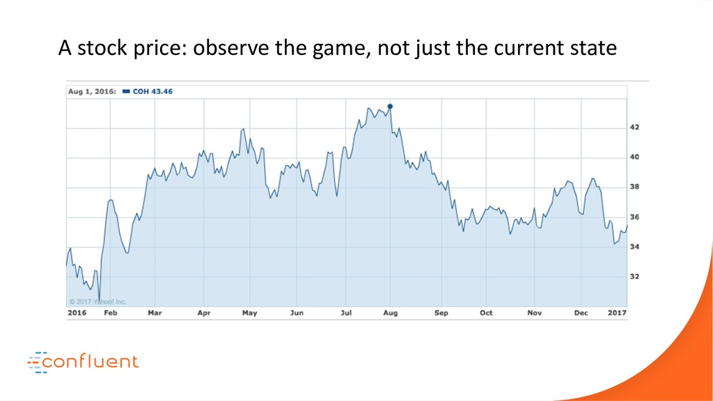 A stock price: observe the game, not just the c...