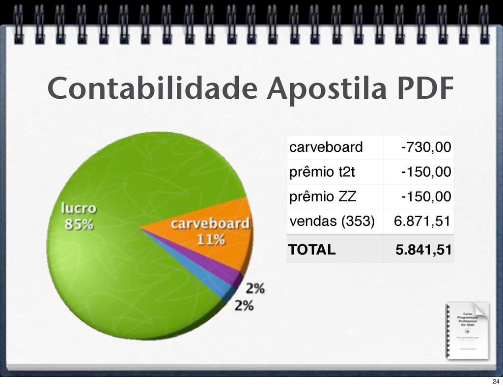Contabilidade Apostila PDF carveboard prêmio t2...