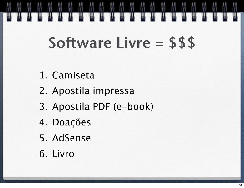 Software Livre = $$$ 1. Camiseta 2. Apostila im...