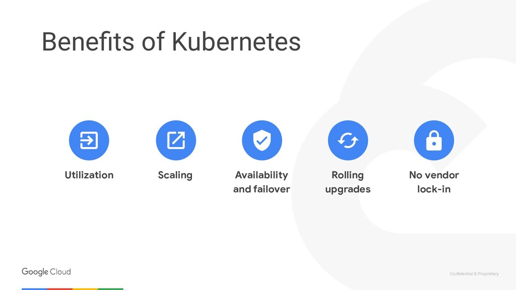 Confidential & Proprietary Benefits of Kubernetes...
