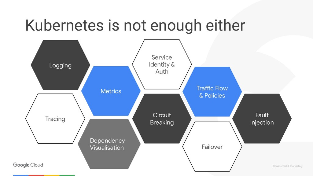 Confidential & Proprietary Kubernetes is not eno...