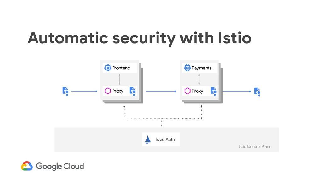 Automatic security with Istio Istio Auth Istio ...