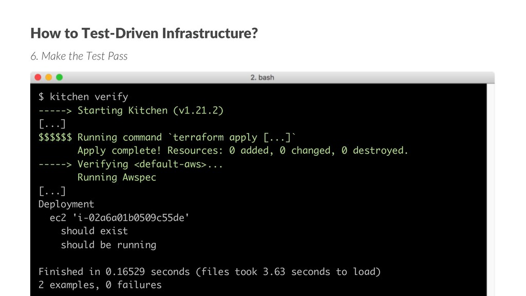 How to Test-Driven Infrastructure? 6. Make the ...
