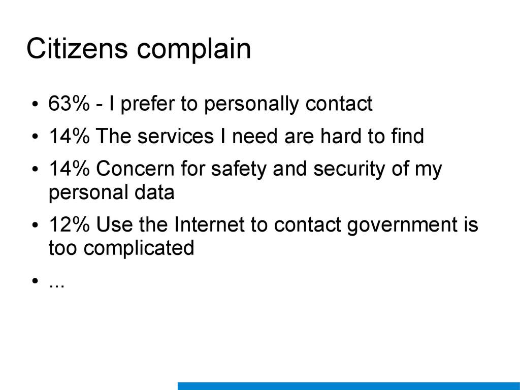 Citizens complain ● 63% - I prefer to personall...