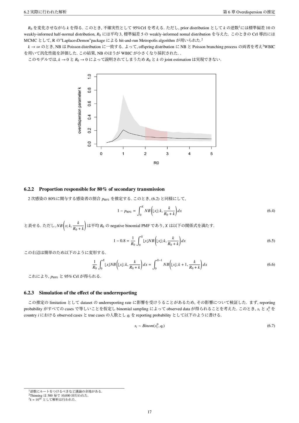 6.2 ࣮ࡍʹߦΘΕͨղੳ ୈ 6 ষ Overdispersion ͷਪఆ R0 ΛมԽͤ͞...