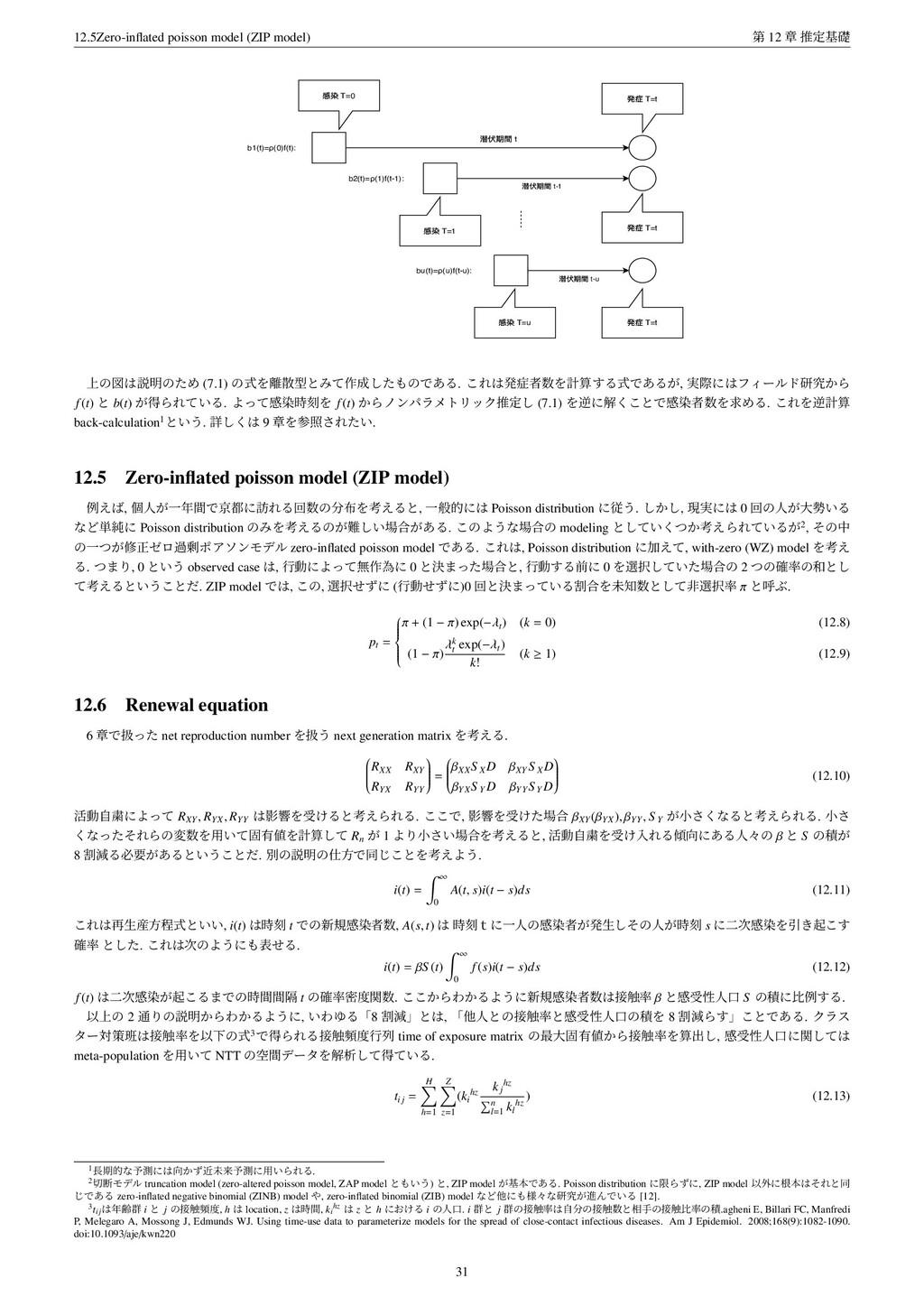 12.5Zero-inflated poisson model (ZIP model) ୈ 12...