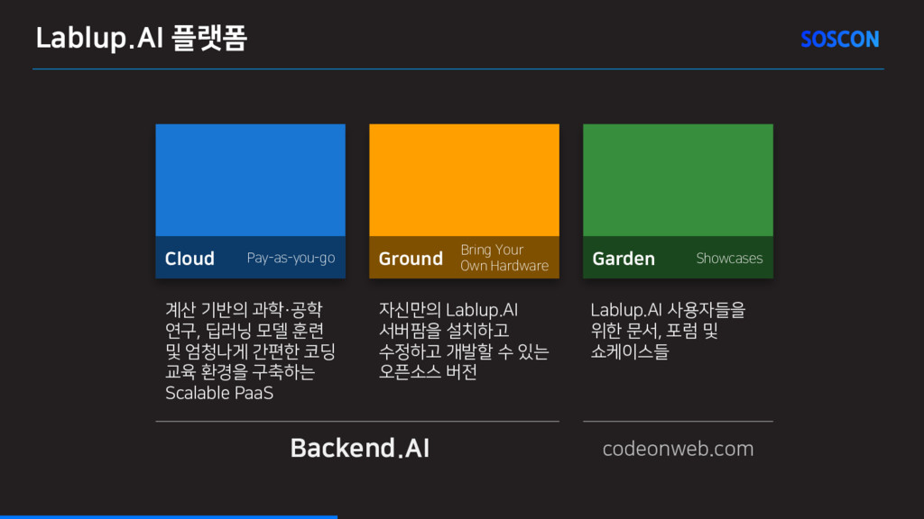 Lablup.AI 플랫폼 Cloud Pay-as-you-go Ground Bring ...