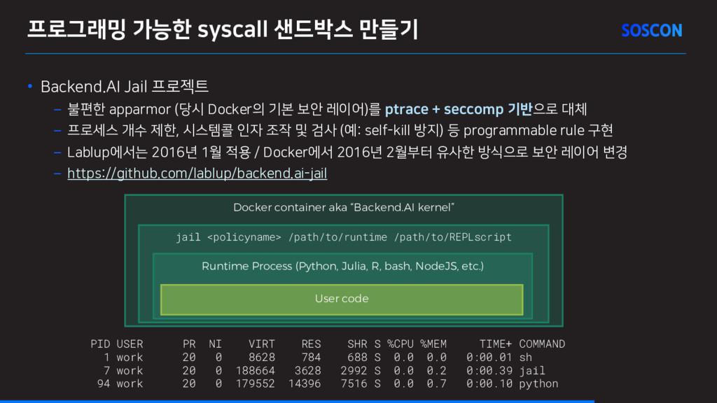 프로그래밍 가능한 syscall 샌드박스 만들기 • Backend.AI Jail 프로...