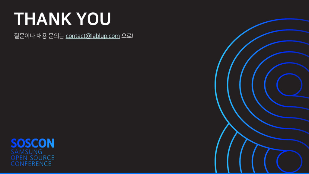 THANK YOU 질문이나 채용 문의는 contact@lablup.com 으로!