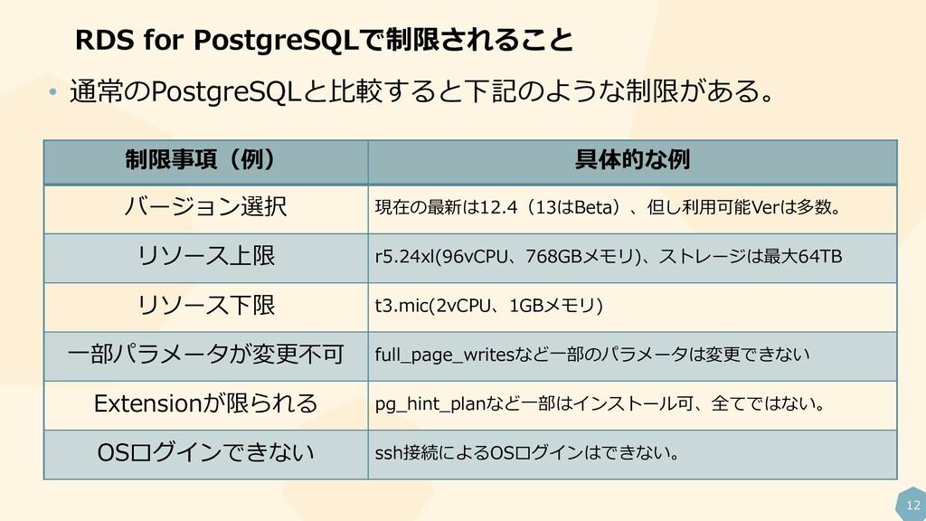 12 RDS for PostgreSQLで制限されること 制限事項(例) 具体的な例 バージ...