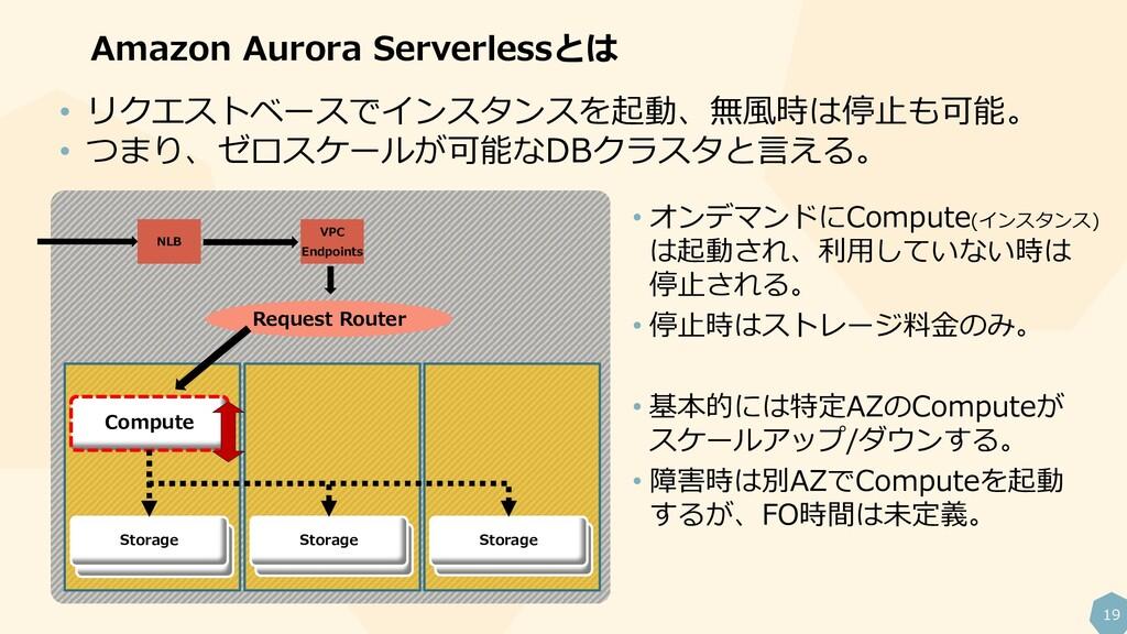 19 Amazon Aurora Serverlessとは Compute Storage S...