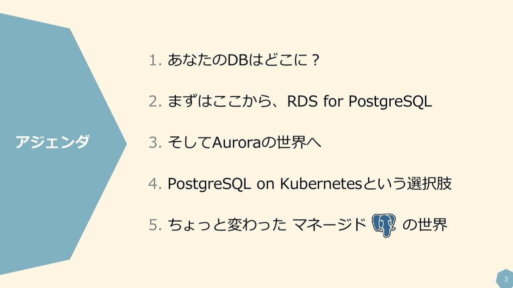 3 1. あなたのDBはどこに? 2. まずはここから、RDS for PostgreSQL ...