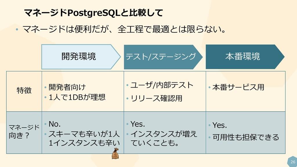 26 マネージドPostgreSQLと比較して • マネージドは便利だが、全工程で最適とは限ら...
