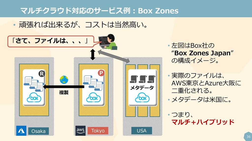 36 マルチクラウド対応のサービス例:Box Zones • 頑張れば出来るが、コストは当然高...